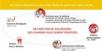 La CPAM des Côtes-d'Armor communique